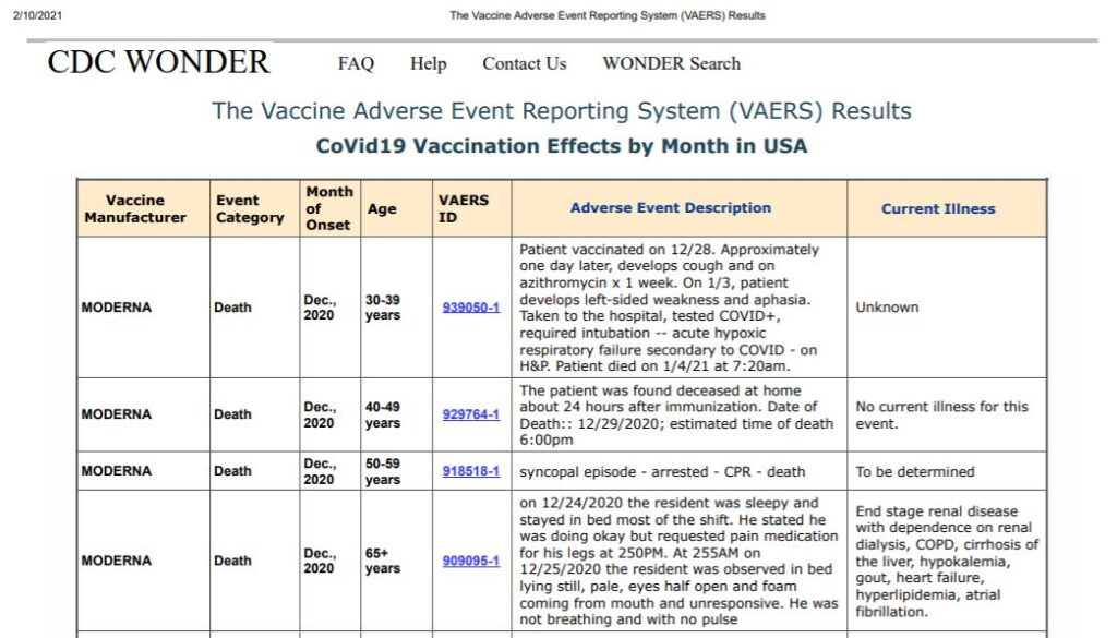 CDC WONDER VAERS CoVid19 Vaccine Effects Sample Report